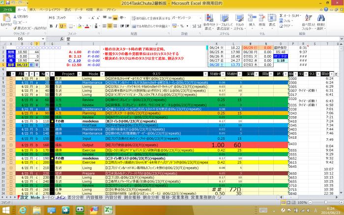 idle047_TaskChuteワークショップ静岡に行ってきました