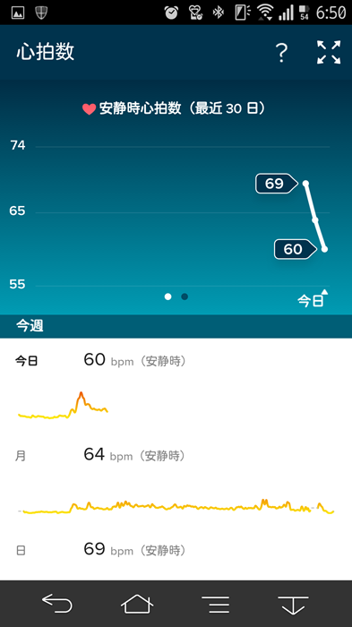 20150429_fitbitapp2_11