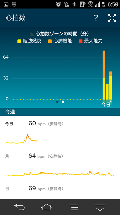 20150429_fitbitapp2_12