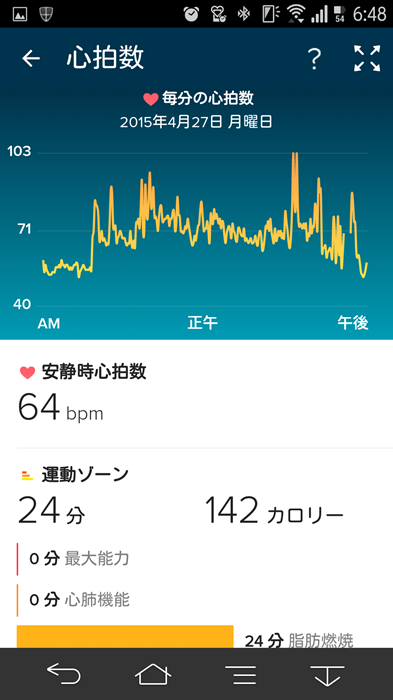 20150429_fitbitapp2_13