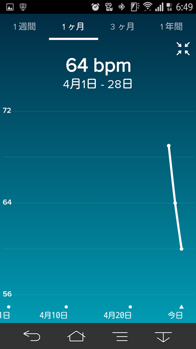 20150429_fitbitapp2_16