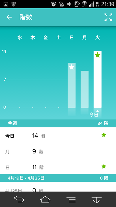 20150429_fitbitapp2_19