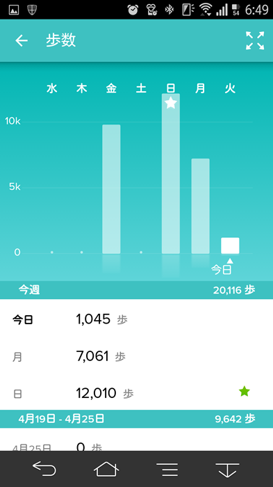 20150429_fitbitapp2_5