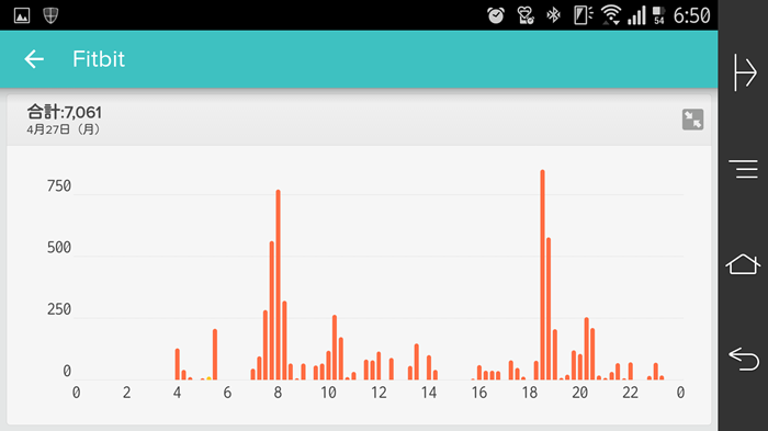 20150429_fitbitapp2_7