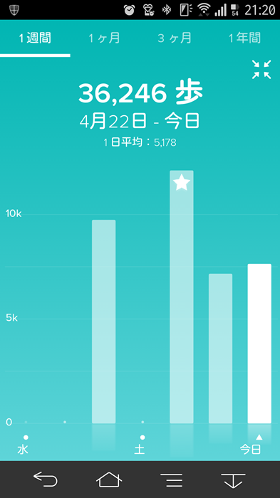 20150429_fitbitapp2_9