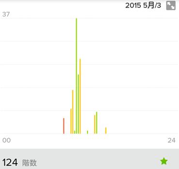 20150506_compare_1