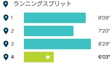 20150506_compare_3