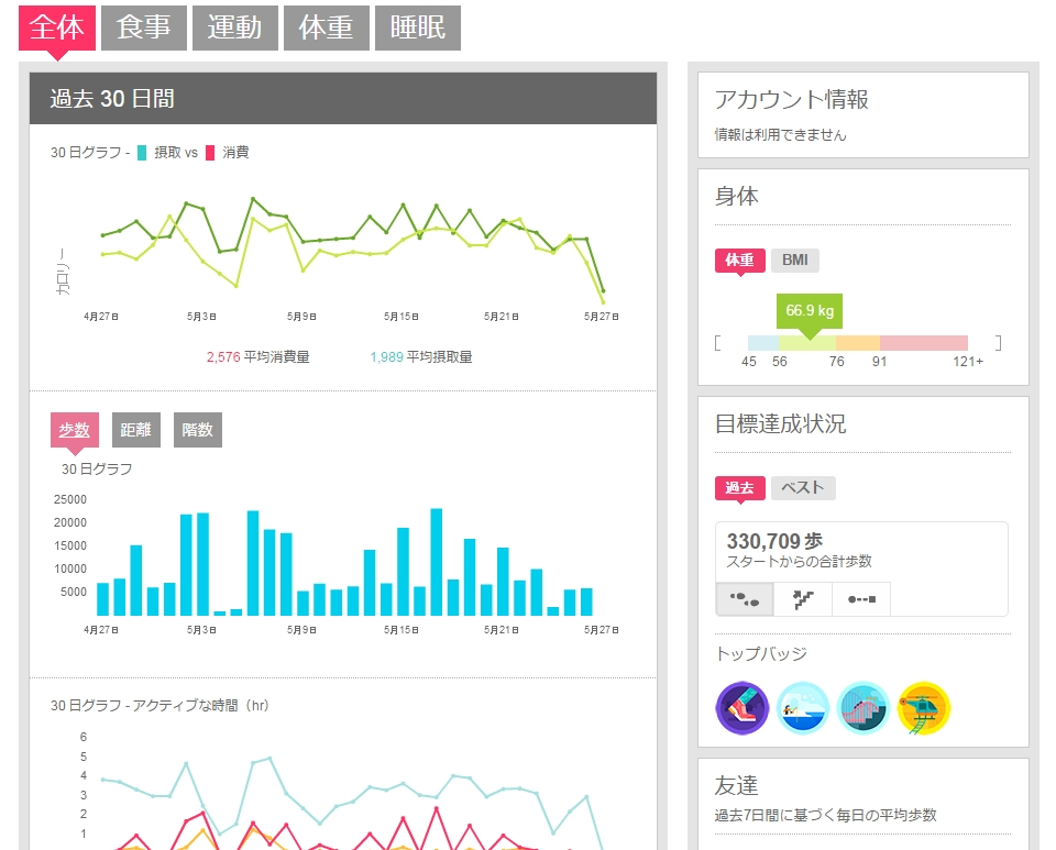 20150527_fitbit_chargehr_4