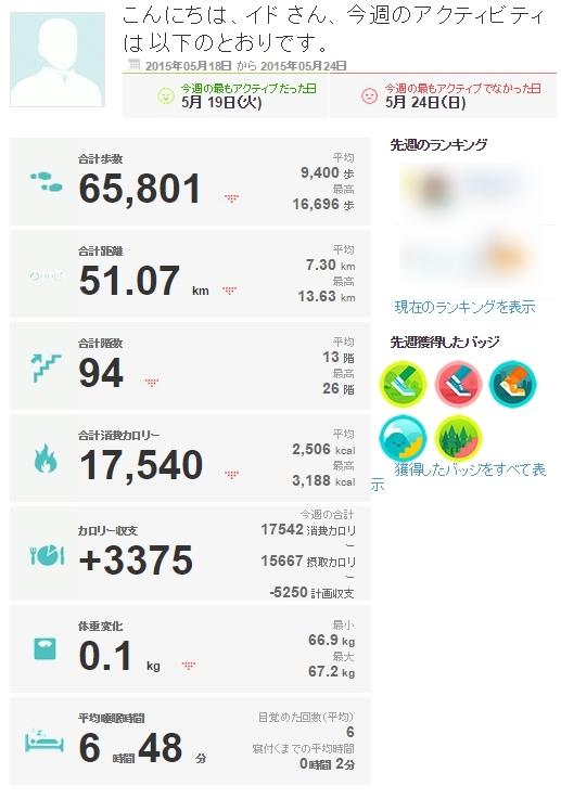 20150527_fitbit_chargehr_6