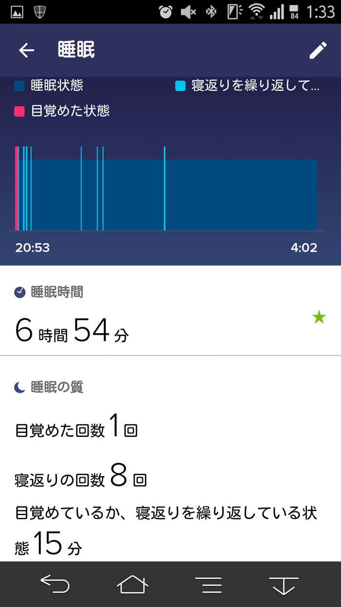 20150730-charge hr-03